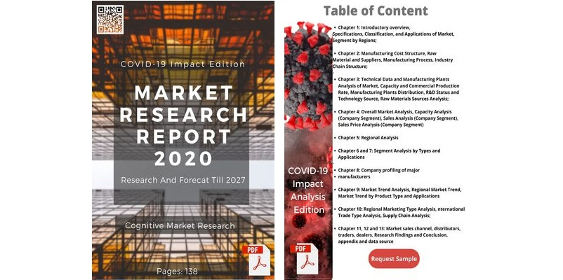 Recent Studies of Global K 12 Education Learning Management Systems Market Forecast says Healthy Pick Up in CAGR By 2020-2027 | Companies like Blackboard, Instructure, Moodle, Schoology, D2L