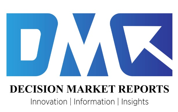 Learning Management System in Education Market 2019 Emerging Trends, Growth and Strong Application Scope by 2025
