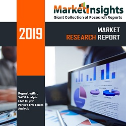 Learning Management Systems Software Global Market Growth by 2025 : Absorb LMS, Schoology LMS, Moodle LMS