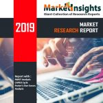 Global Learning Management Systems Software Market Outlook by 2025: Absorb LMS, Moodle LMS, Schoology LMS