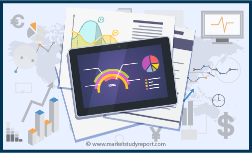 Learning Management System (LMS) Software Market Trends Analysis, Top Manufacturers, Shares, Growth Opportunities, Statistics & Forecast to 2024