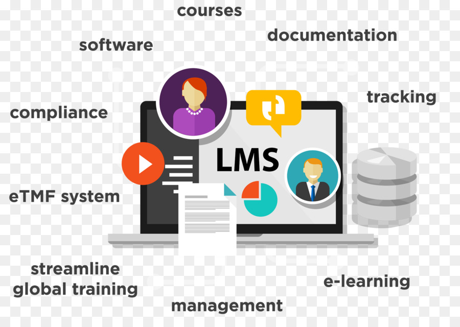 Learning Management System in Education Market to Register +19% CAGR over Period 2019-2025| Leading Players Blackboard, Moodle, Desire2Learn, SAP, Saba Software, Sumtotal Systems, eCollege, WebCT, Edmodo, McGraw-Hill, Pearson
