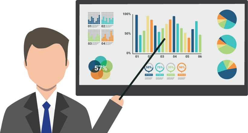 Learning Management System in Education market Growth Analysis 2020-2027 | Key Vendors Blackboard, Moodle, Desire2Learn, SAP, Saba Software