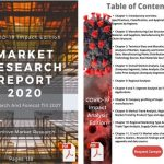 Recent Studies of Global K 12 Education Learning Management Systems Market Forecast says Healthy Pick Up in CAGR By 2020-2027   Companies like Blackboard, Instructure, Moodle, Schoology, D2L