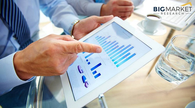 Learning Management System in Education Market Expected to Increase Highest Revenue till 2025 by Demanding Key Players Blackboard, Moodle, Desire2Learn, SAP, Saba Software, Sumtotal Systems