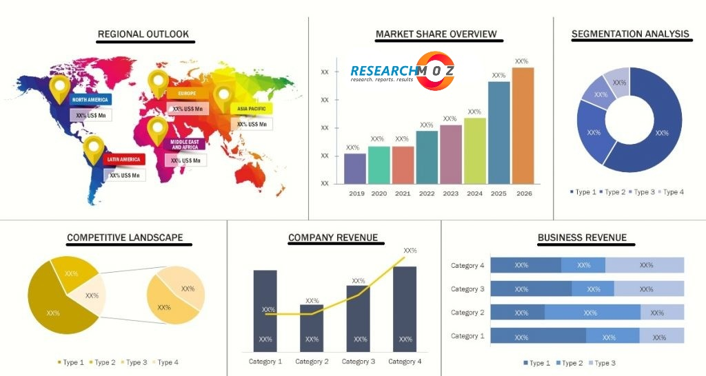 Learning Management System In Education Market Trends, Business Outlook 2020, Expanding Current Industry Status by Top Most Players: Blackboard, Moodle, Desire2Learn, SAP, Saba Software, Sumtotal Systems