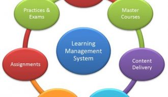 Learning Management System in Education Market -In-Depth Industry Analysis with Key Manufacturers Analysis